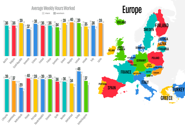 standard working hours in europe